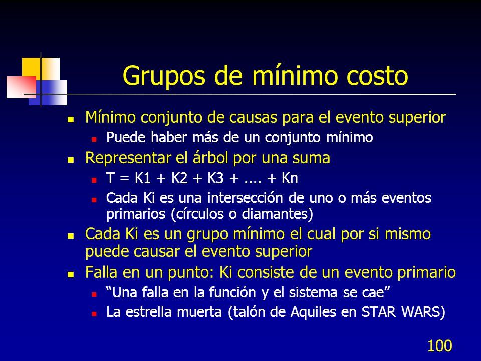 100 Grupos de mínimo costo Mínimo conjunto de causas para el evento superior Puede haber más de un conjunto mínimo Representar el árbol por una suma T