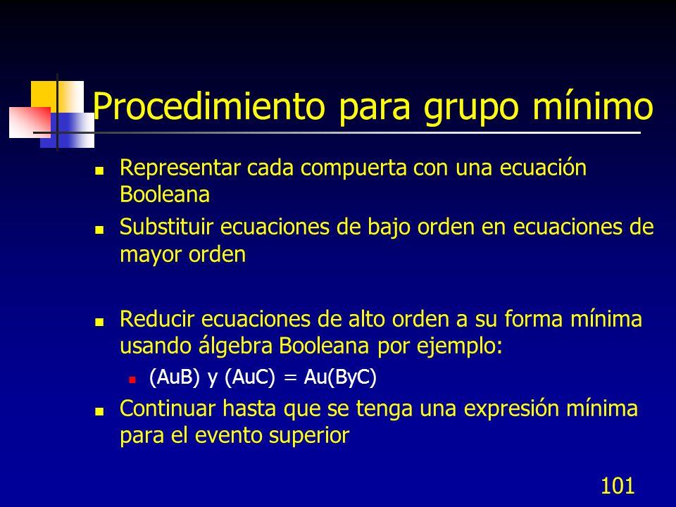101 Procedimiento para grupo mínimo Representar cada compuerta con una ecuación Booleana Substituir ecuaciones de bajo orden en ecuaciones de mayor or