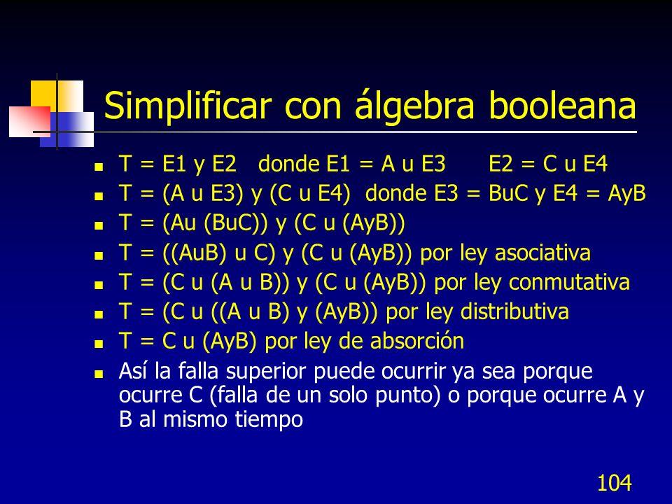 104 Simplificar con álgebra booleana T = E1 y E2 donde E1 = A u E3 E2 = C u E4 T = (A u E3) y (C u E4) donde E3 = BuC y E4 = AyB T = (Au (BuC)) y (C u