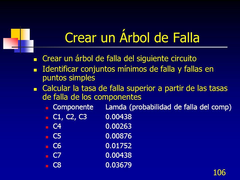 106 Crear un Árbol de Falla Crear un árbol de falla del siguiente circuito Identificar conjuntos mínimos de falla y fallas en puntos simples Calcular