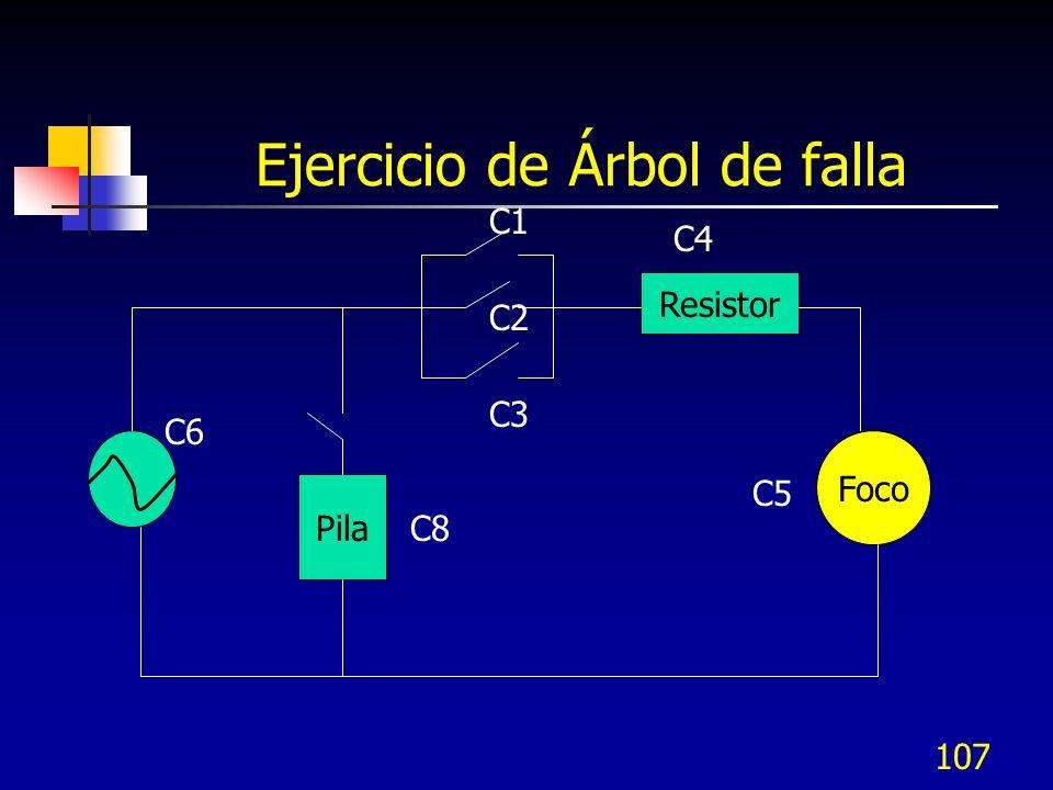 107 Foco Pila Resistor Ejercicio de Árbol de falla C6 C8 C1 C2 C3 C4 C5