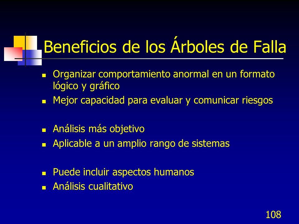 108 Beneficios de los Árboles de Falla Organizar comportamiento anormal en un formato lógico y gráfico Mejor capacidad para evaluar y comunicar riesgo