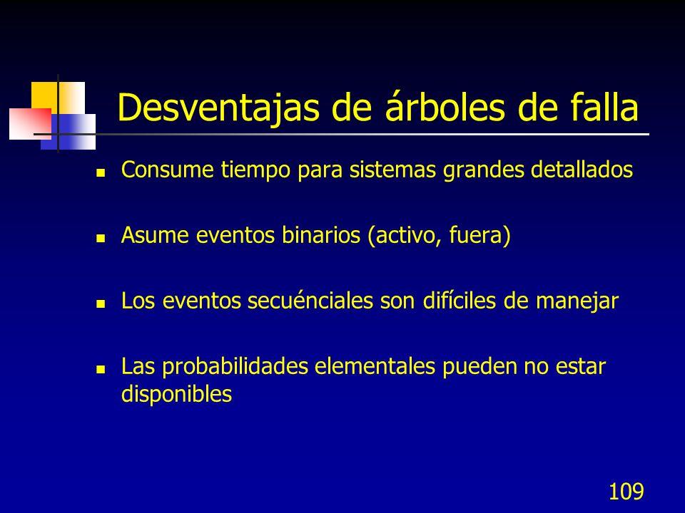 109 Desventajas de árboles de falla Consume tiempo para sistemas grandes detallados Asume eventos binarios (activo, fuera) Los eventos secuénciales so