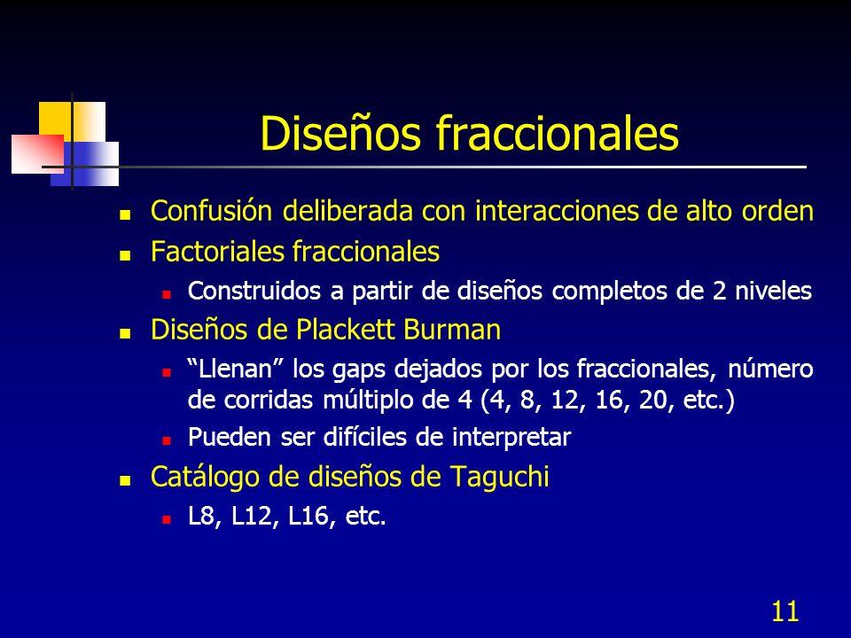 11 Diseños fraccionales Confusión deliberada con interacciones de alto orden Factoriales fraccionales Construidos a partir de diseños completos de 2 n
