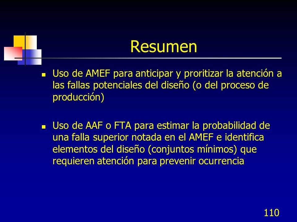 110 Resumen Uso de AMEF para anticipar y proritizar la atención a las fallas potenciales del diseño (o del proceso de producción) Uso de AAF o FTA par