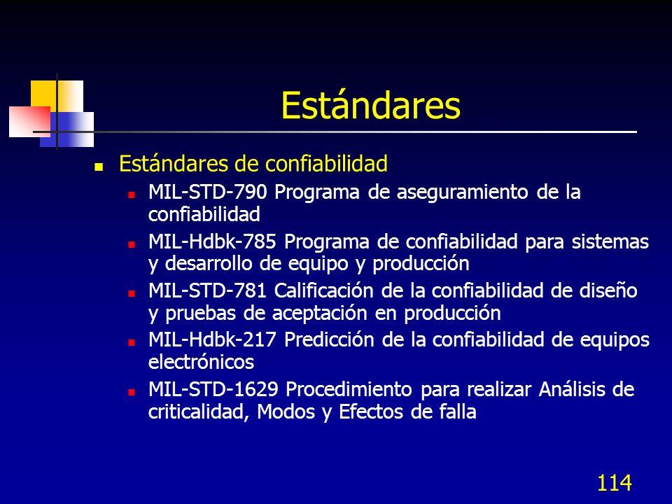 114 Estándares Estándares de confiabilidad MIL-STD-790 Programa de aseguramiento de la confiabilidad MIL-Hdbk-785 Programa de confiabilidad para siste