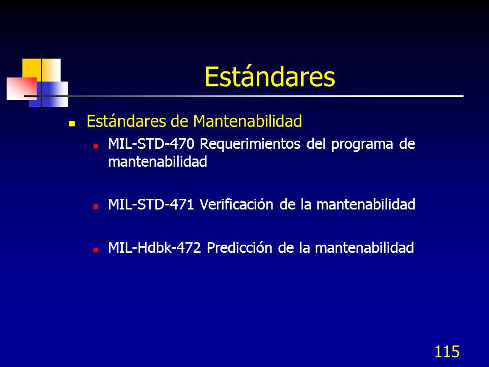 115 Estándares Estándares de Mantenabilidad MIL-STD-470 Requerimientos del programa de mantenabilidad MIL-STD-471 Verificación de la mantenabilidad MI