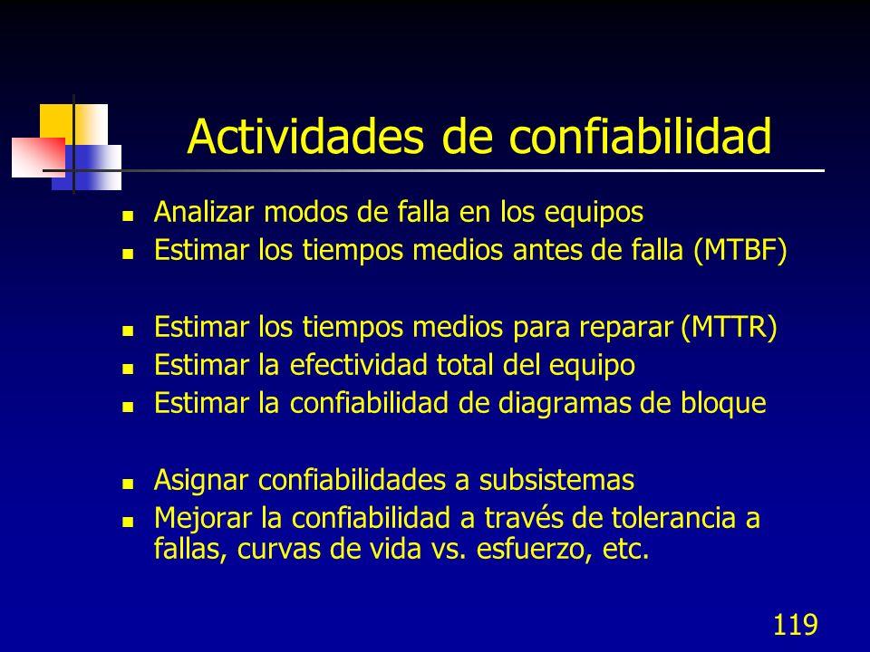 119 Actividades de confiabilidad Analizar modos de falla en los equipos Estimar los tiempos medios antes de falla (MTBF) Estimar los tiempos medios pa