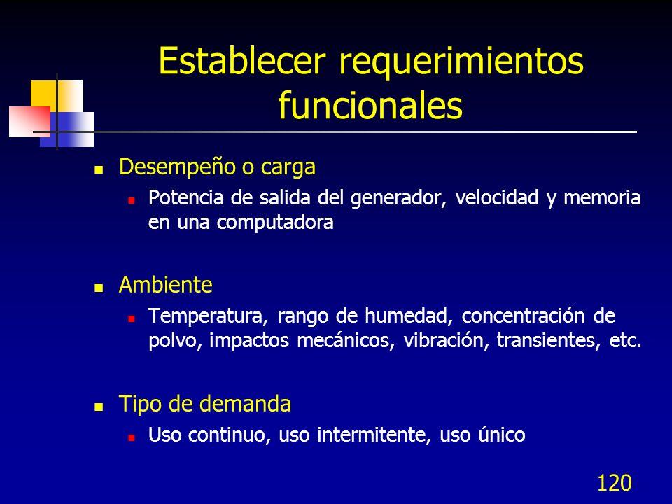120 Establecer requerimientos funcionales Desempeño o carga Potencia de salida del generador, velocidad y memoria en una computadora Ambiente Temperat