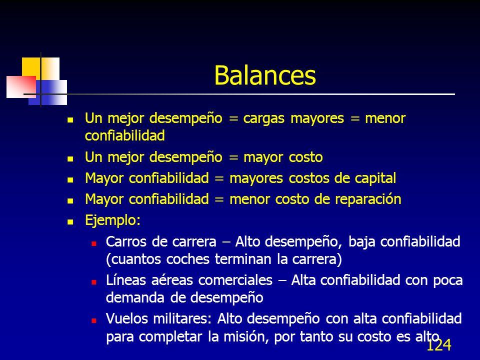 124 Balances Un mejor desempeño = cargas mayores = menor confiabilidad Un mejor desempeño = mayor costo Mayor confiabilidad = mayores costos de capita