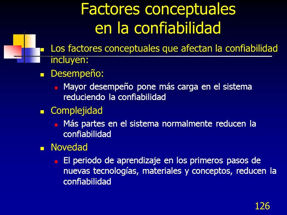 126 Factores conceptuales en la confiabilidad Los factores conceptuales que afectan la confiabilidad incluyen: Desempeño: Mayor desempeño pone más car