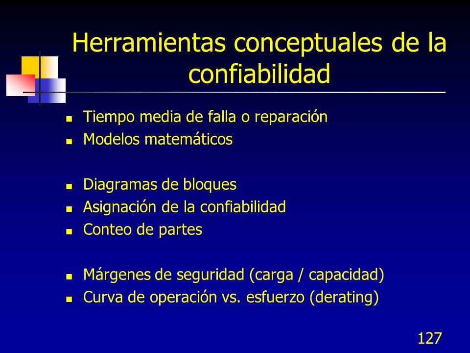 127 Herramientas conceptuales de la confiabilidad Tiempo media de falla o reparación Modelos matemáticos Diagramas de bloques Asignación de la confiab