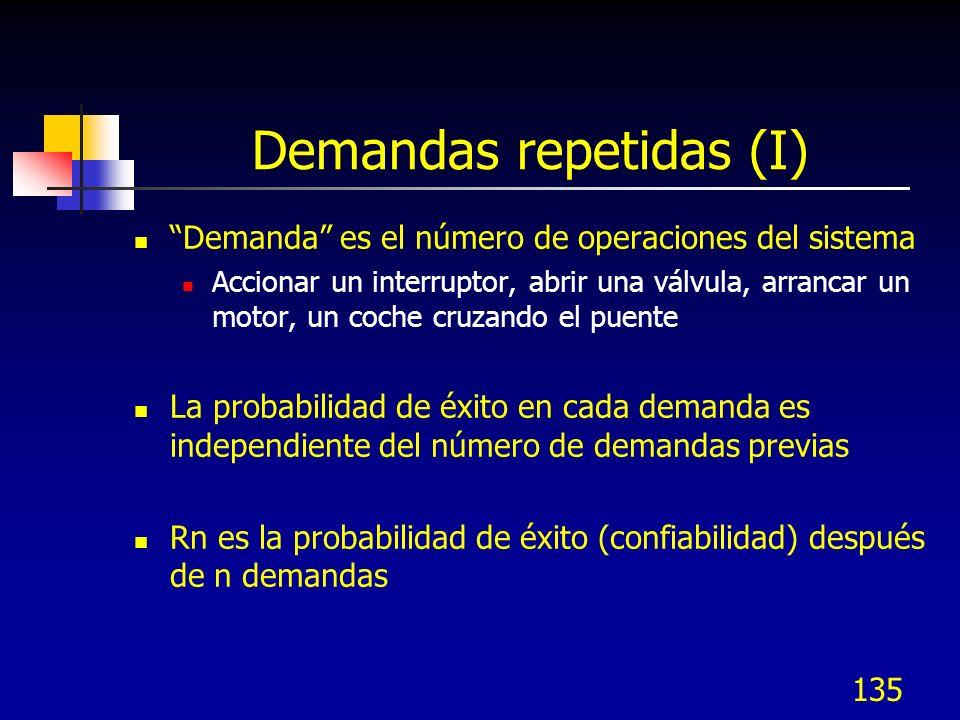 135 Demandas repetidas (I) Demanda es el número de operaciones del sistema Accionar un interruptor, abrir una válvula, arrancar un motor, un coche cru