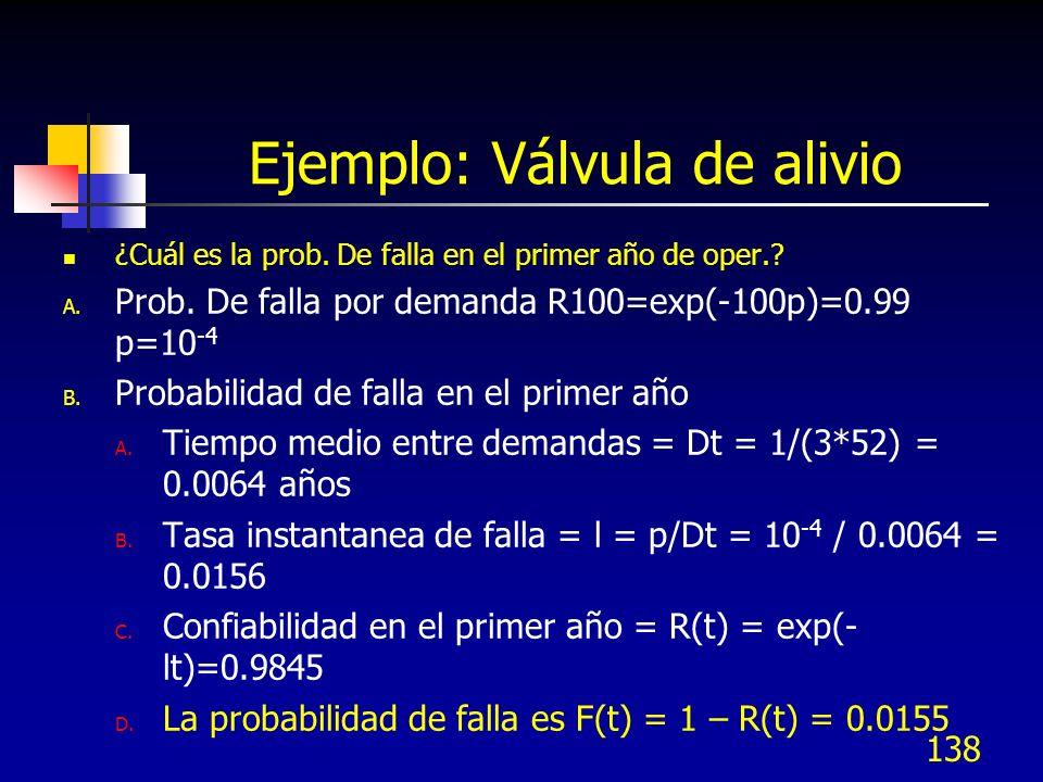 138 Ejemplo: Válvula de alivio ¿Cuál es la prob. De falla en el primer año de oper.? A. Prob. De falla por demanda R100=exp(-100p)=0.99 p=10 -4 B. Pro