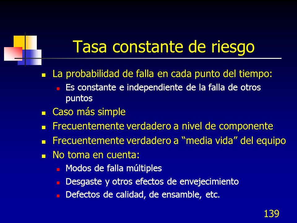 139 Tasa constante de riesgo La probabilidad de falla en cada punto del tiempo: Es constante e independiente de la falla de otros puntos Caso más simp