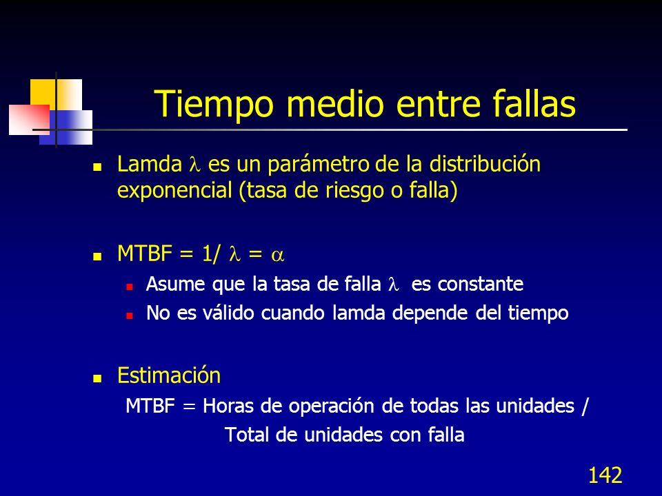 142 Tiempo medio entre fallas Lamda es un parámetro de la distribución exponencial (tasa de riesgo o falla) MTBF = 1/ = Asume que la tasa de falla es