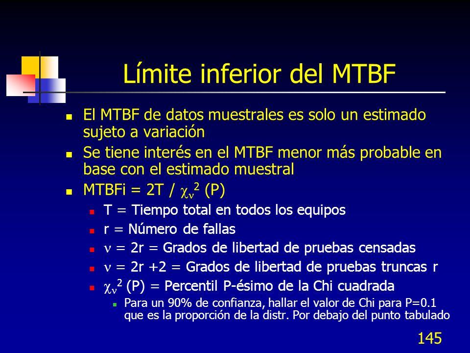 145 Límite inferior del MTBF El MTBF de datos muestrales es solo un estimado sujeto a variación Se tiene interés en el MTBF menor más probable en base