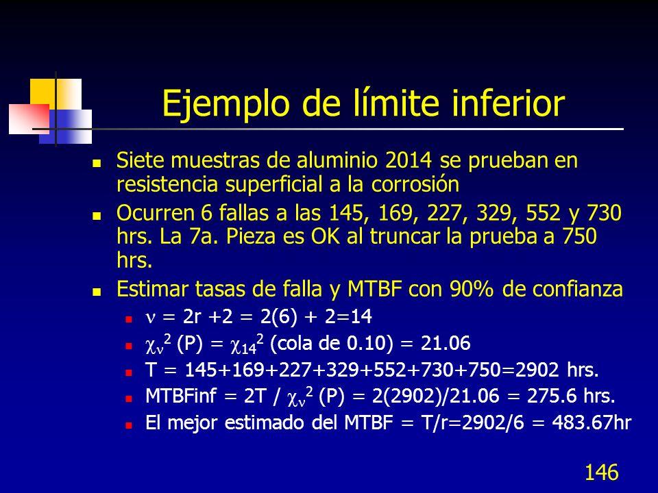 146 Ejemplo de límite inferior Siete muestras de aluminio 2014 se prueban en resistencia superficial a la corrosión Ocurren 6 fallas a las 145, 169, 2