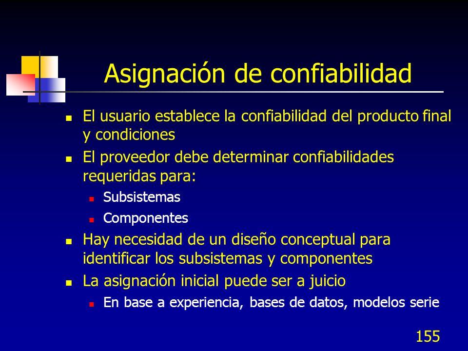 155 Asignación de confiabilidad El usuario establece la confiabilidad del producto final y condiciones El proveedor debe determinar confiabilidades re