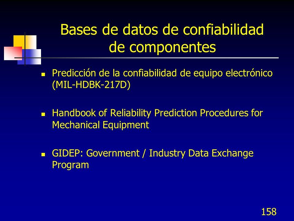 158 Bases de datos de confiabilidad de componentes Predicción de la confiabilidad de equipo electrónico (MIL-HDBK-217D) Handbook of Reliability Predic