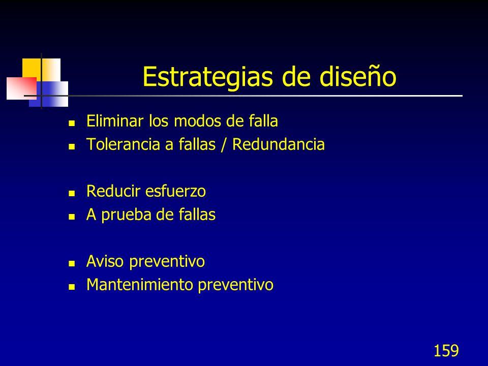 159 Estrategias de diseño Eliminar los modos de falla Tolerancia a fallas / Redundancia Reducir esfuerzo A prueba de fallas Aviso preventivo Mantenimi