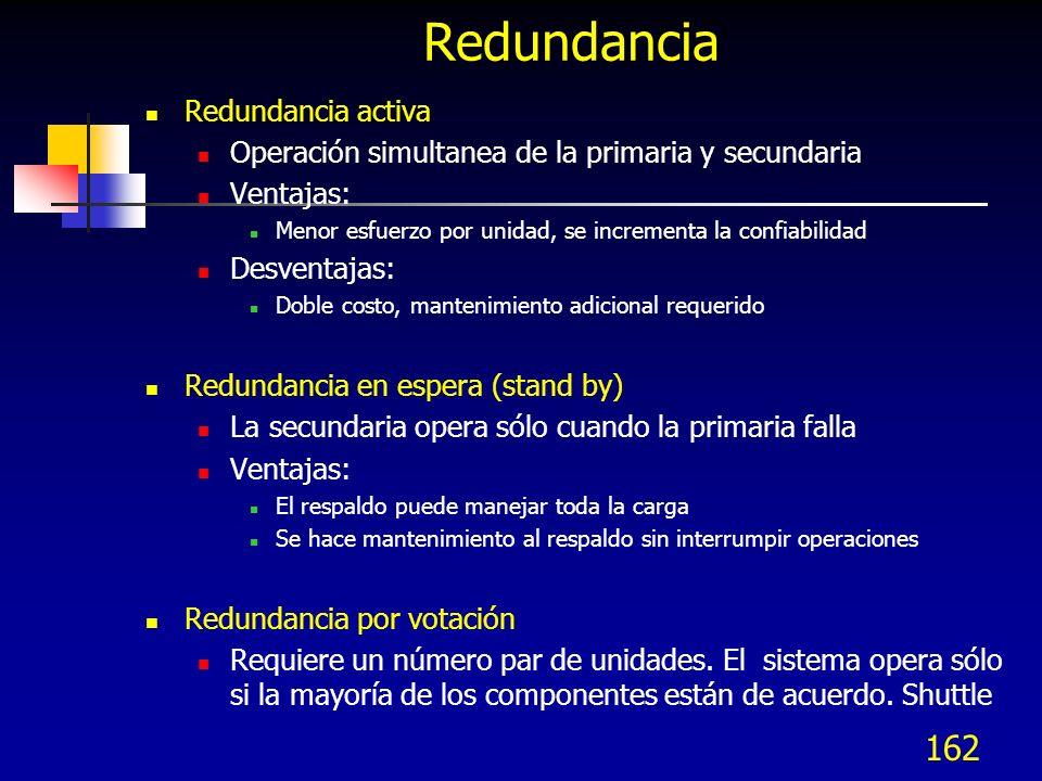 162 Redundancia Redundancia activa Operación simultanea de la primaria y secundaria Ventajas: Menor esfuerzo por unidad, se incrementa la confiabilida