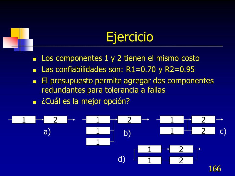 166 Ejercicio Los componentes 1 y 2 tienen el mismo costo Las confiabilidades son: R1=0.70 y R2=0.95 El presupuesto permite agregar dos componentes re