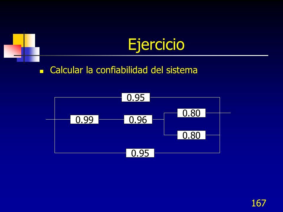 167 Ejercicio Calcular la confiabilidad del sistema 0.95 0.80 0.96 0.95 0.99