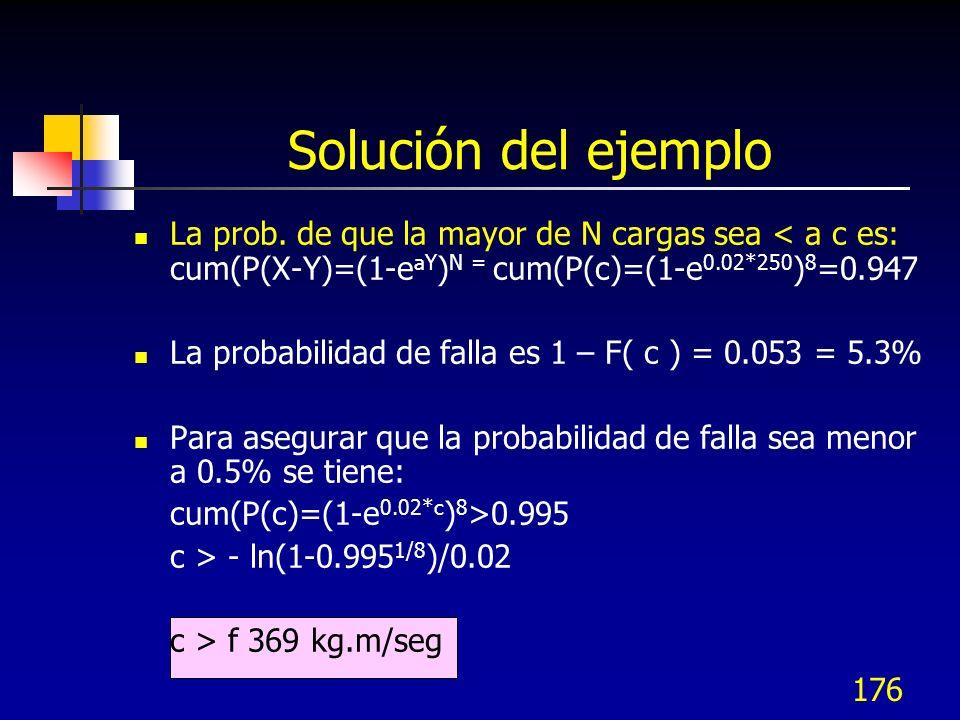 176 Solución del ejemplo La prob. de que la mayor de N cargas sea < a c es: cum(P(X-Y)=(1-e aY ) N = cum(P(c)=(1-e 0.02*250 ) 8 =0.947 La probabilidad
