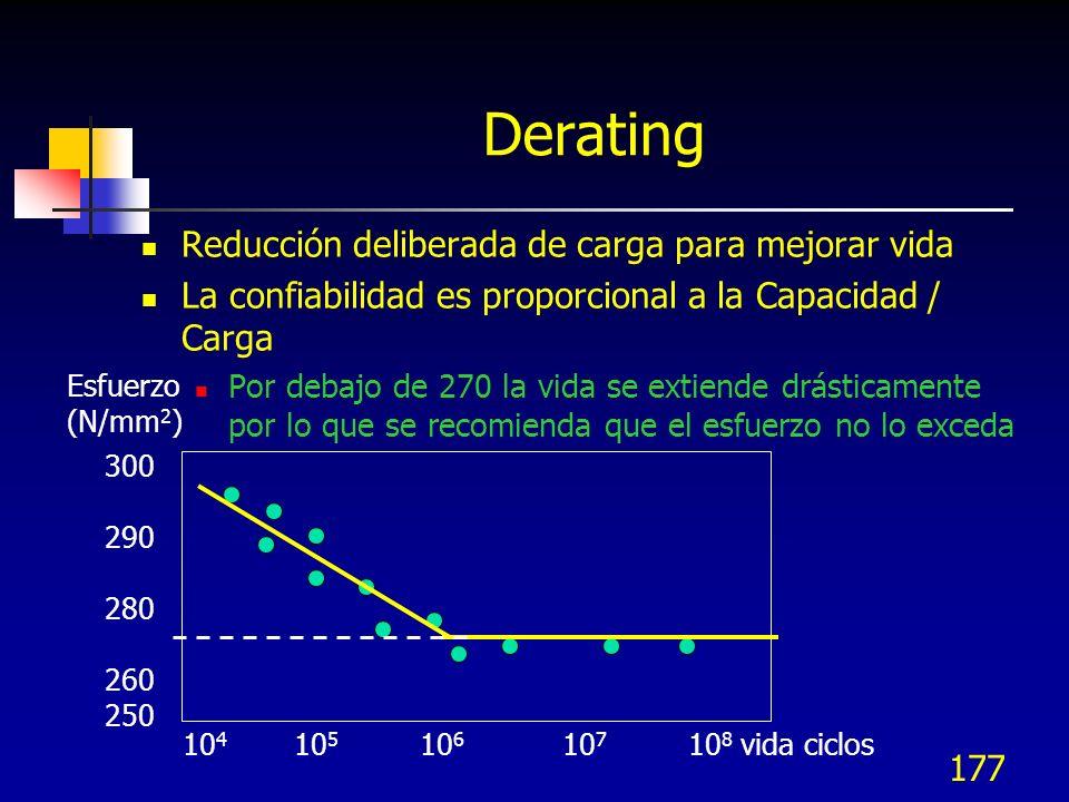 177 Derating Reducción deliberada de carga para mejorar vida La confiabilidad es proporcional a la Capacidad / Carga Por debajo de 270 la vida se exti