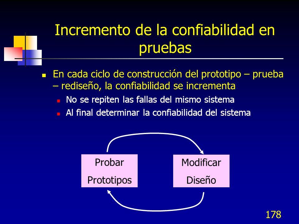 178 Incremento de la confiabilidad en pruebas En cada ciclo de construcción del prototipo – prueba – rediseño, la confiabilidad se incrementa No se re