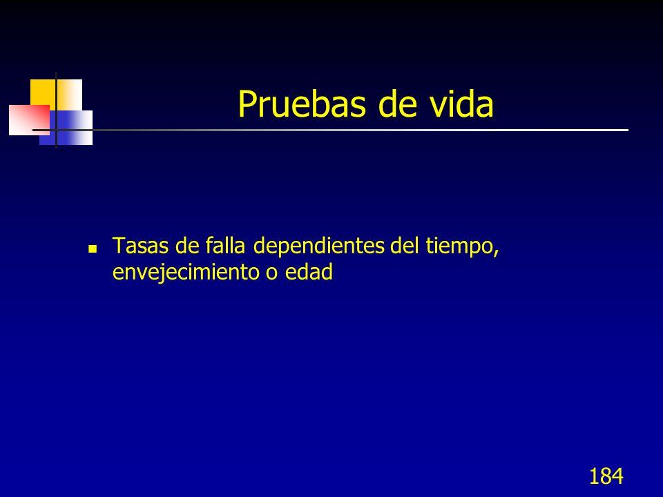 184 Pruebas de vida Tasas de falla dependientes del tiempo, envejecimiento o edad