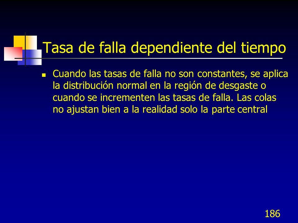 186 Tasa de falla dependiente del tiempo Cuando las tasas de falla no son constantes, se aplica la distribución normal en la región de desgaste o cuan