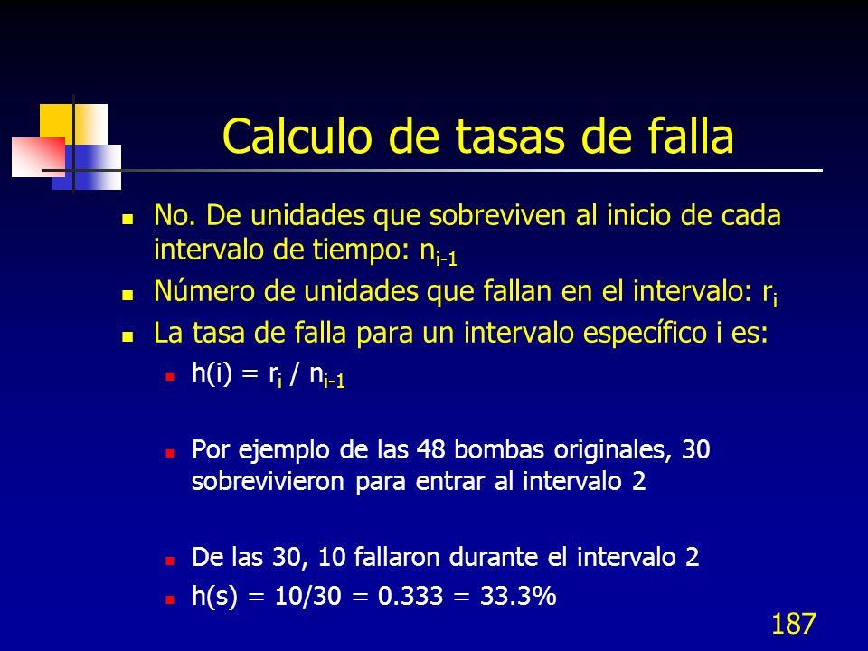187 Calculo de tasas de falla No. De unidades que sobreviven al inicio de cada intervalo de tiempo: n i-1 Número de unidades que fallan en el interval