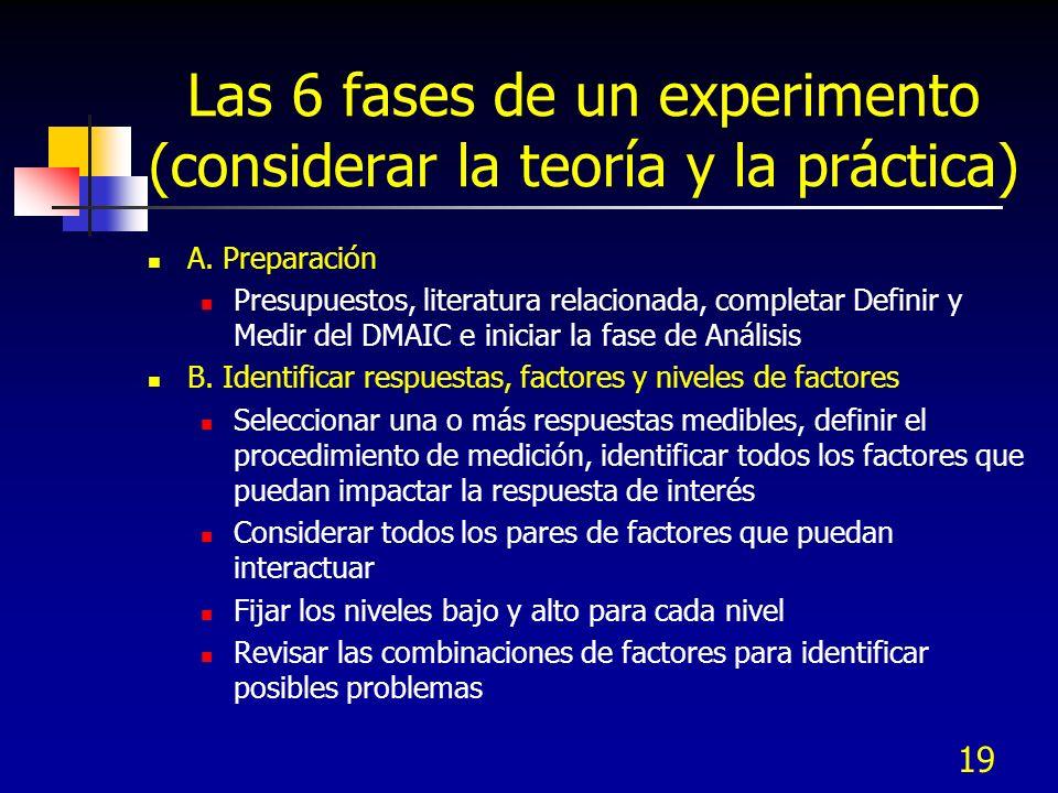 19 Las 6 fases de un experimento (considerar la teoría y la práctica) A. Preparación Presupuestos, literatura relacionada, completar Definir y Medir d