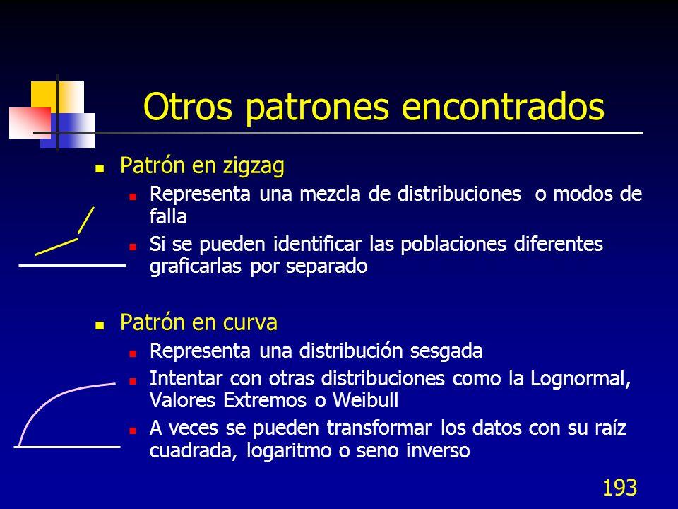 193 Otros patrones encontrados Patrón en zigzag Representa una mezcla de distribuciones o modos de falla Si se pueden identificar las poblaciones dife