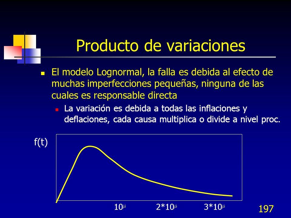 197 Producto de variaciones El modelo Lognormal, la falla es debida al efecto de muchas imperfecciones pequeñas, ninguna de las cuales es responsable