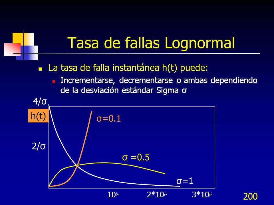 200 Tasa de fallas Lognormal La tasa de falla instantánea h(t) puede: Incrementarse, decrementarse o ambas dependiendo de la desviación estándar Sigma