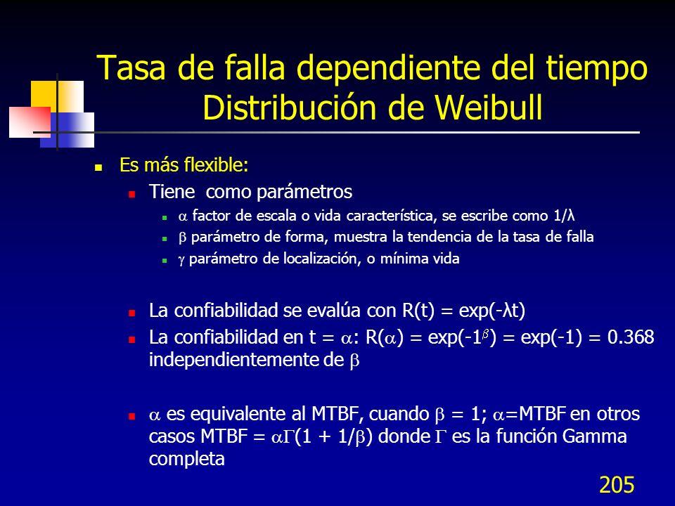 205 Tasa de falla dependiente del tiempo Distribución de Weibull Es más flexible: Tiene como parámetros factor de escala o vida característica, se esc