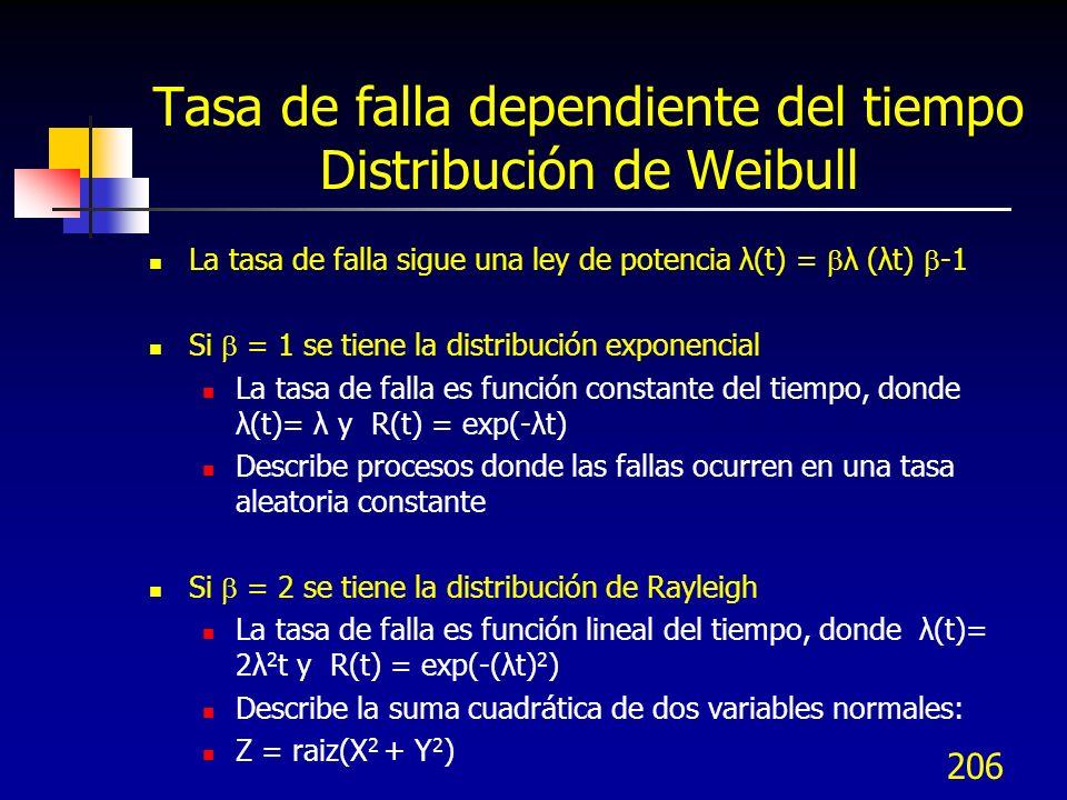206 Tasa de falla dependiente del tiempo Distribución de Weibull La tasa de falla sigue una ley de potencia λ(t) = λ (λt) -1 Si = 1 se tiene la distri