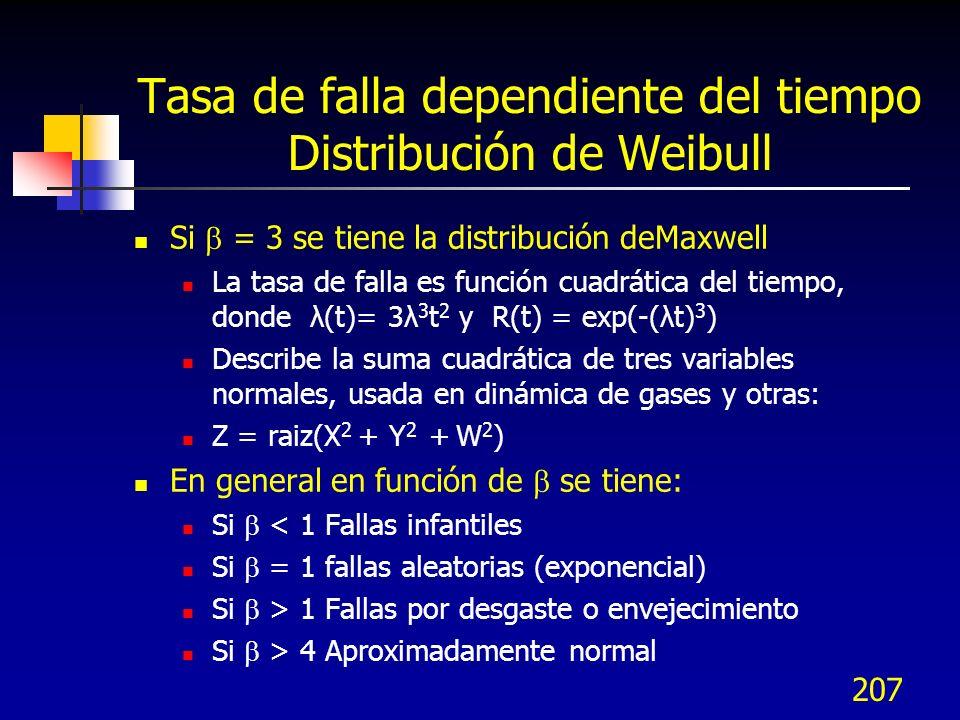 207 Tasa de falla dependiente del tiempo Distribución de Weibull Si = 3 se tiene la distribución deMaxwell La tasa de falla es función cuadrática del