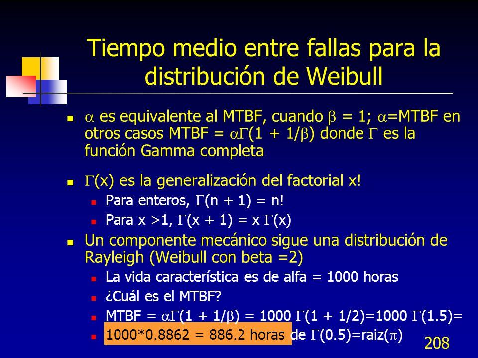 208 Tiempo medio entre fallas para la distribución de Weibull es equivalente al MTBF, cuando = 1; =MTBF en otros casos MTBF = (1 + 1/ ) donde es la fu