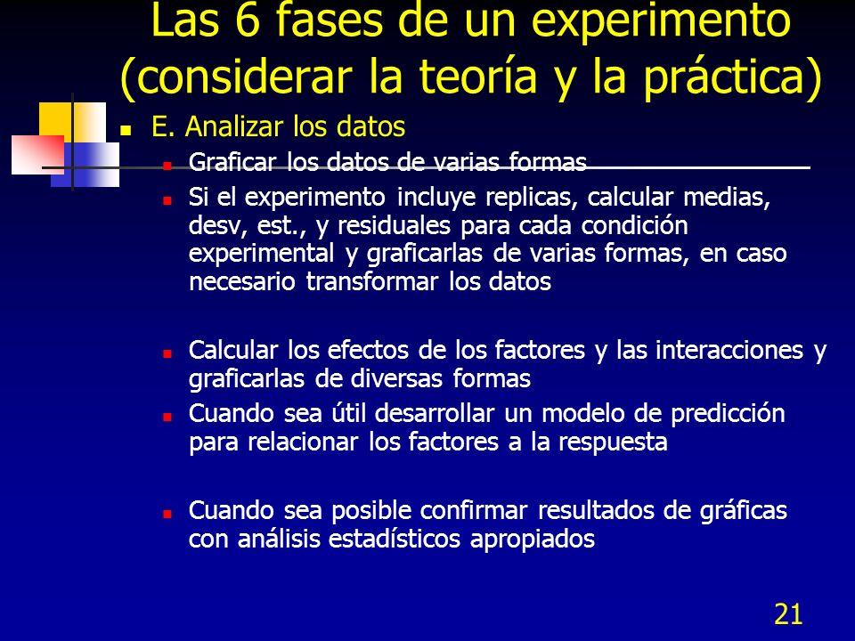 21 Las 6 fases de un experimento (considerar la teoría y la práctica) E. Analizar los datos Graficar los datos de varias formas Si el experimento incl