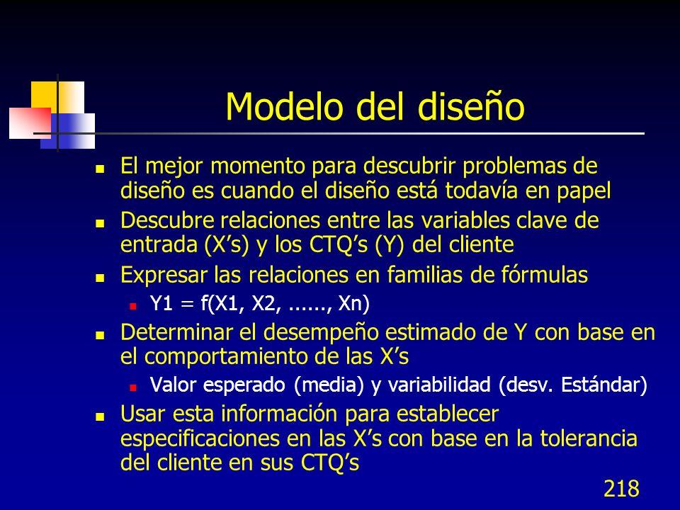 218 Modelo del diseño El mejor momento para descubrir problemas de diseño es cuando el diseño está todavía en papel Descubre relaciones entre las vari