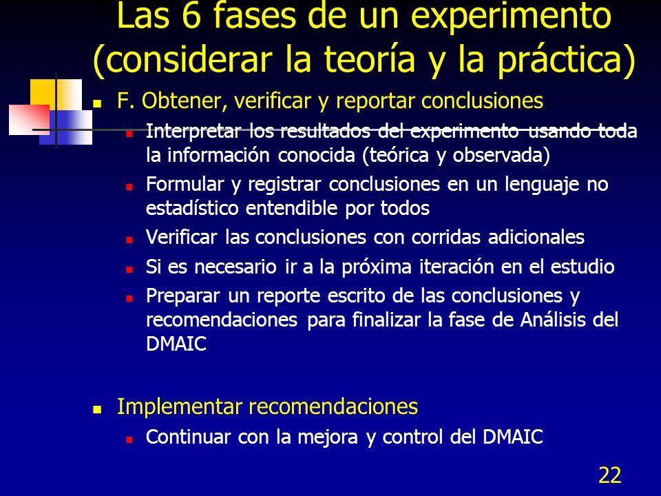 22 Las 6 fases de un experimento (considerar la teoría y la práctica) F. Obtener, verificar y reportar conclusiones Interpretar los resultados del exp