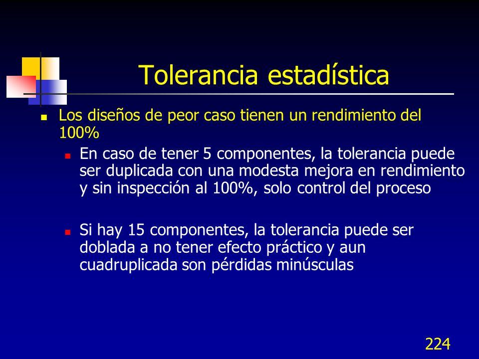 224 Tolerancia estadística Los diseños de peor caso tienen un rendimiento del 100% En caso de tener 5 componentes, la tolerancia puede ser duplicada c
