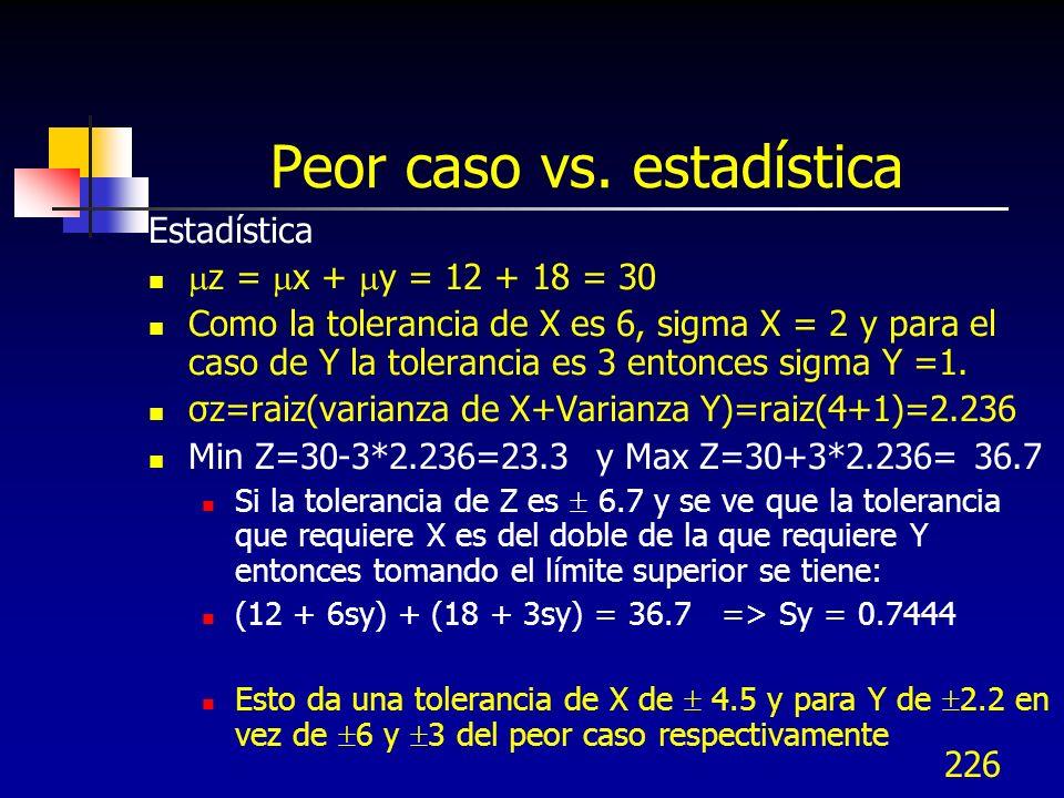 226 Peor caso vs. estadística Estadística z = x + y = 12 + 18 = 30 Como la tolerancia de X es 6, sigma X = 2 y para el caso de Y la tolerancia es 3 en
