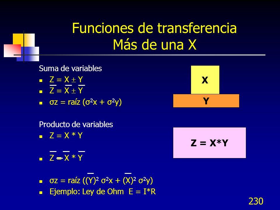 230 Funciones de transferencia Más de una X Suma de variables Z = X Y σz = raíz (σ 2 x + σ 2 y) Producto de variables Z = X * Y σz = raíz ((Y) 2 σ 2 x