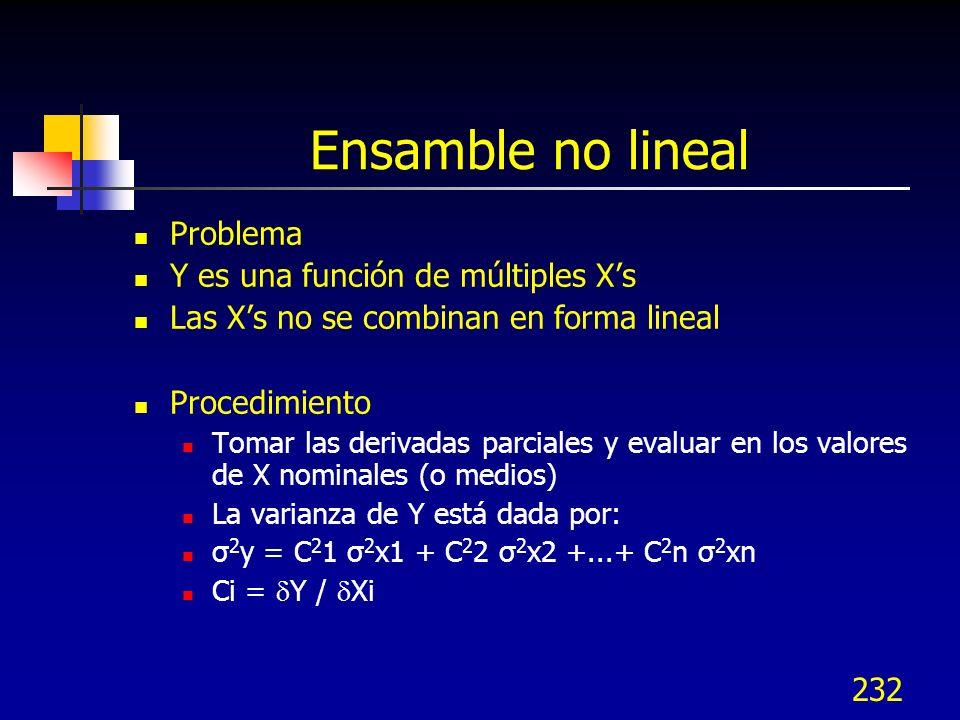 232 Ensamble no lineal Problema Y es una función de múltiples Xs Las Xs no se combinan en forma lineal Procedimiento Tomar las derivadas parciales y e