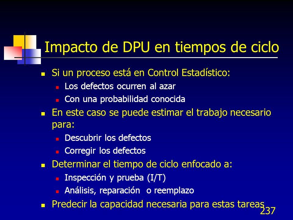237 Impacto de DPU en tiempos de ciclo Si un proceso está en Control Estadístico: Los defectos ocurren al azar Con una probabilidad conocida En este c